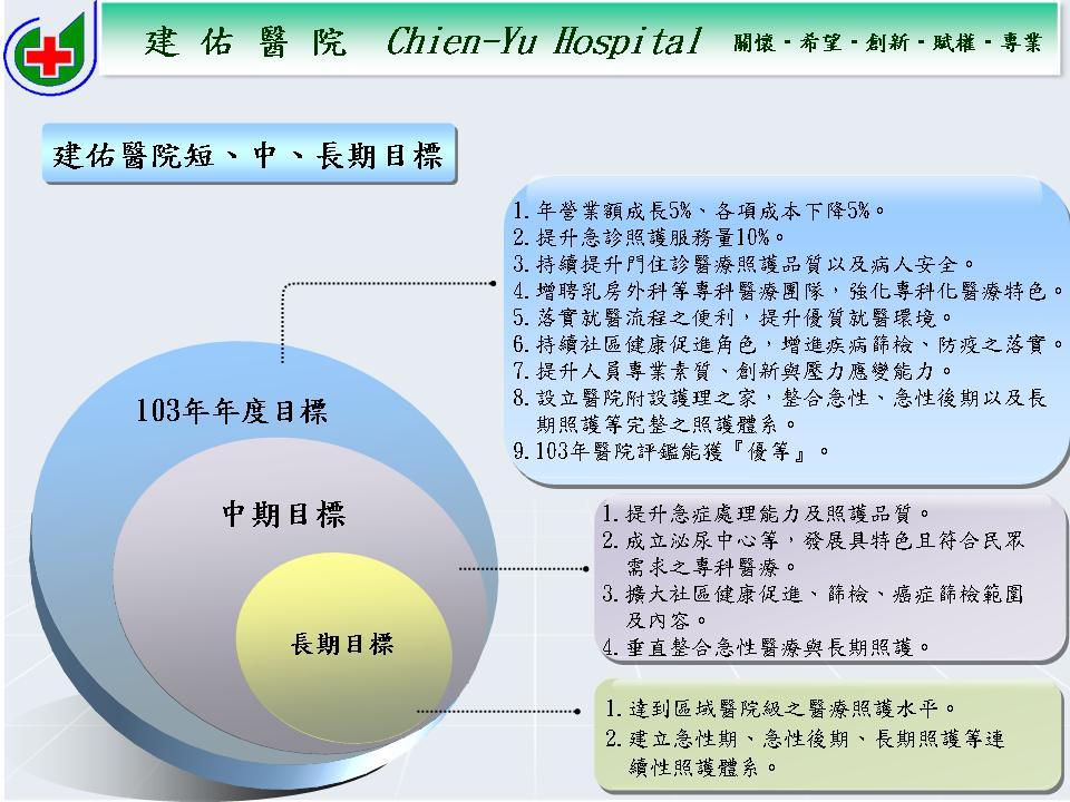 Chien Yu Hospital Autos Post